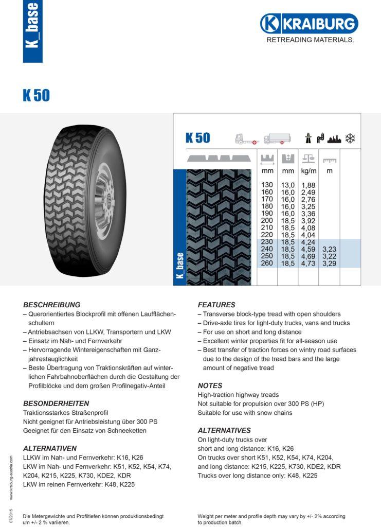 K_50_opis - protektiranje guma