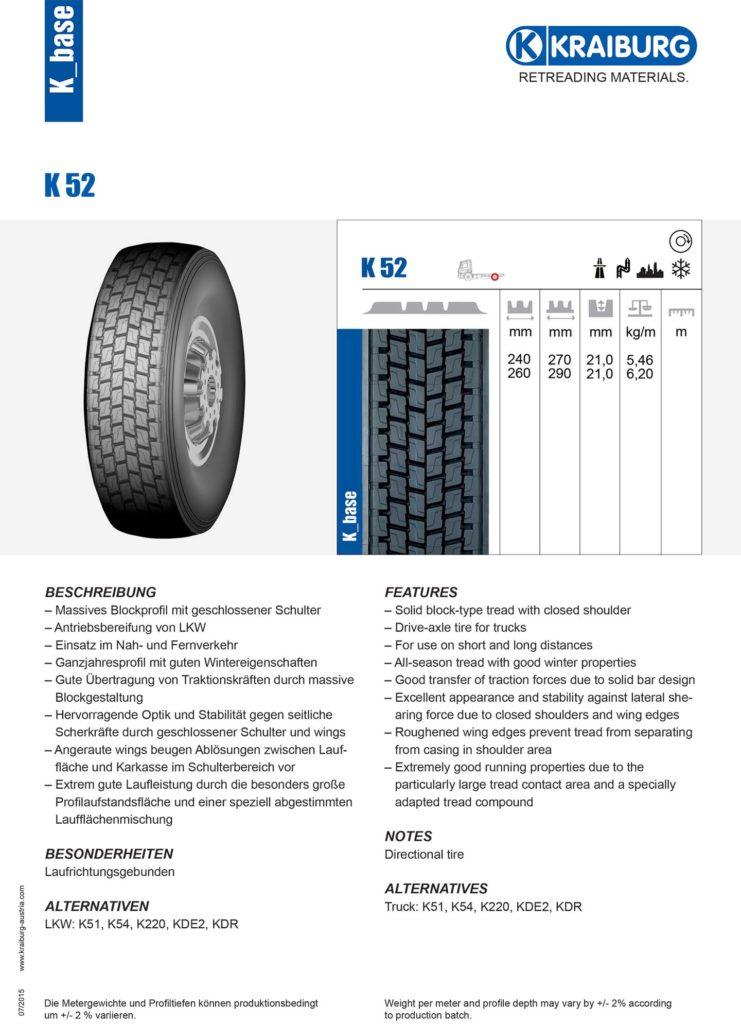 K_52_opis