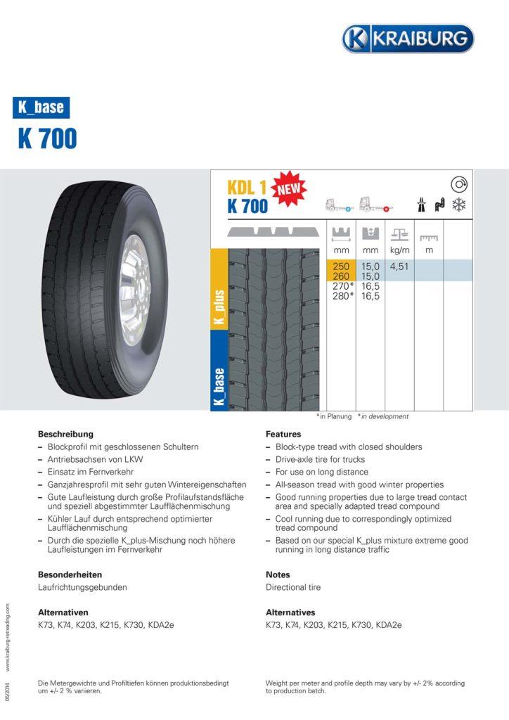 K_700 opis