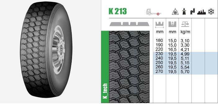 k213 Stevic protekt