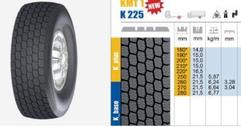 k225 Stevic protekt