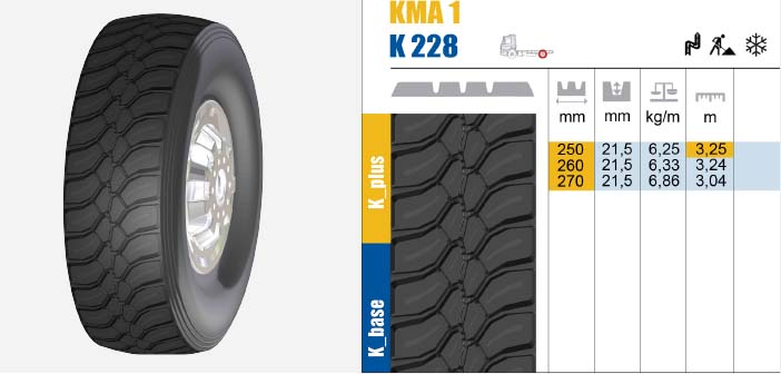k228 Stevic protekt