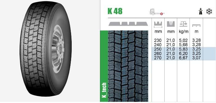 k48 profil protektiranih guma