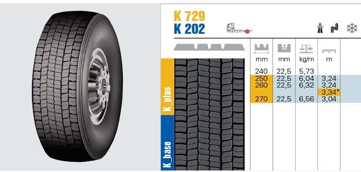 k729 202 Stevic protekt